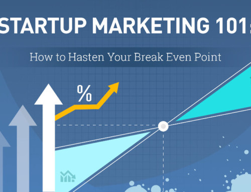 Race to the Top: Winning Strategies to Get Your Startup to Break-Even Point, Post Haste