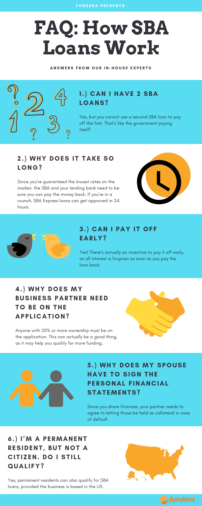 How SBA loans work - infographic