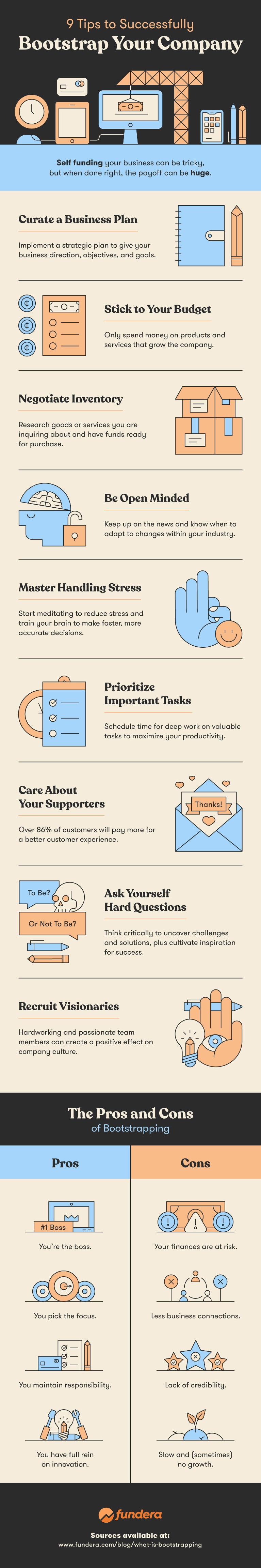 Boostrapping infographic by Fundera